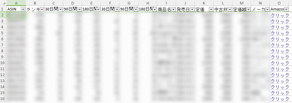 RPSSはAmazonで売れるDVDのリストが手に入る!