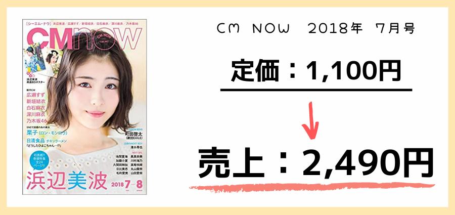 CM NOW